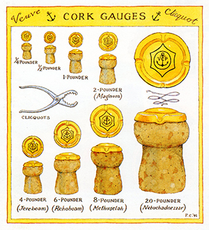 Cork Gauges